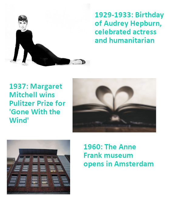 Audrey Hepburn's birthday, Anne Frank museum anniversary, Gone with the Wind Pulitzer Prize win and associated photos
